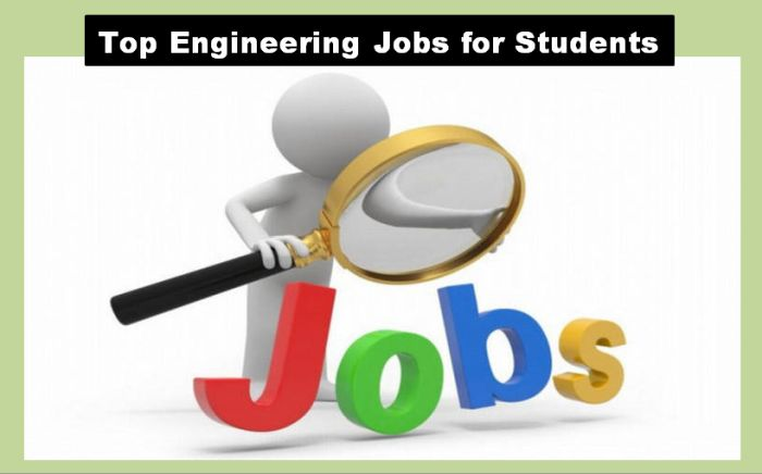 Top Engineering Jobs for Students 2018-19