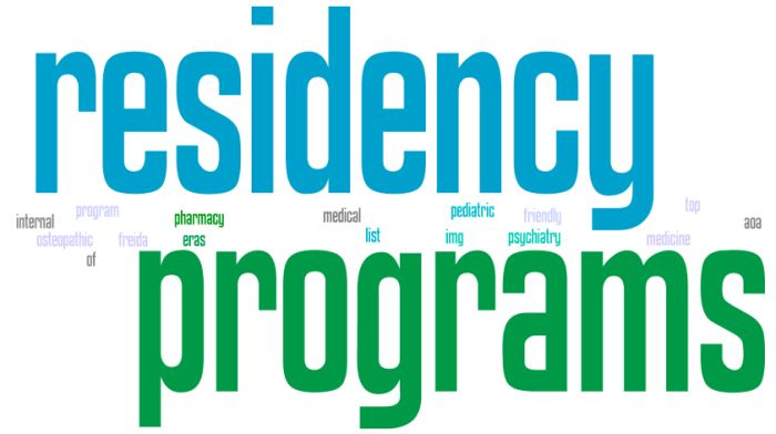 Top Residency Programs in the United States
