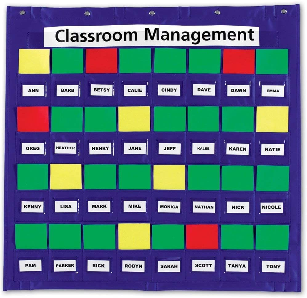 Learning Resources Junior Organization Station Chart