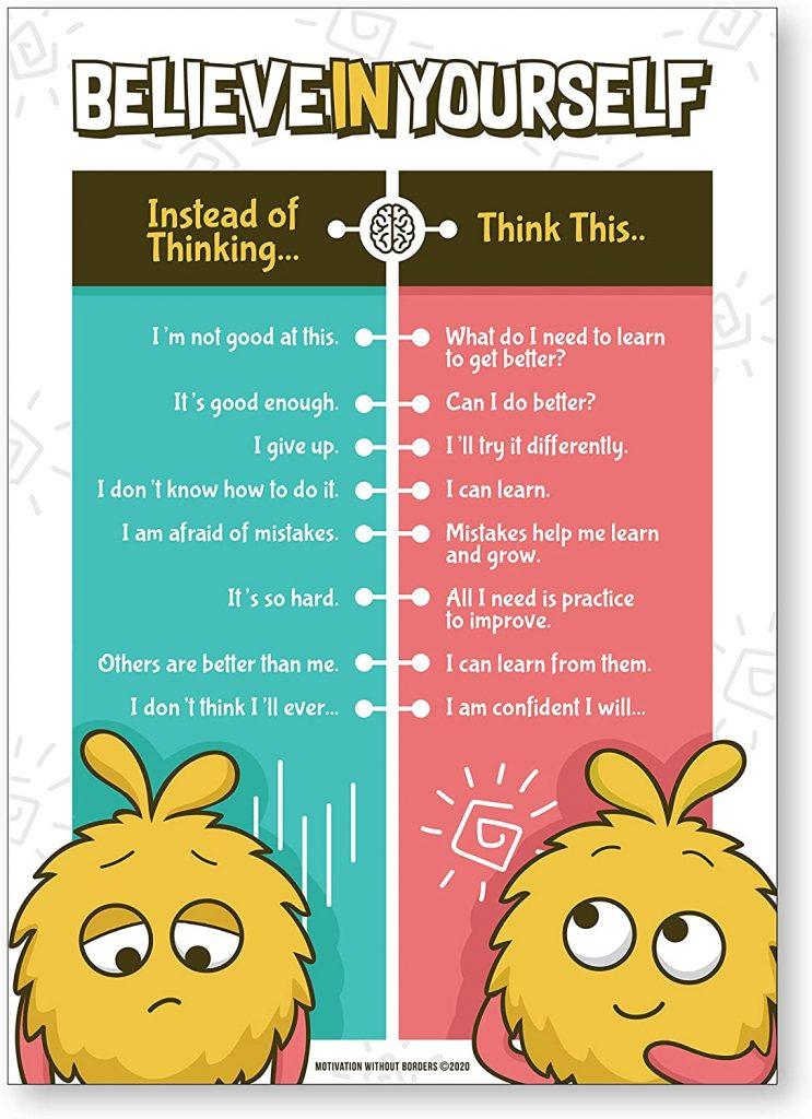 Positive Mindset Posters for Classroom
