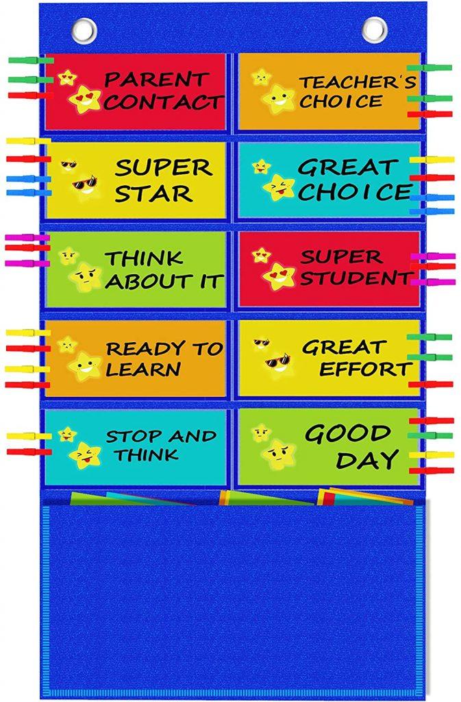 Sfcddtlg Student Behavior Clip Chart