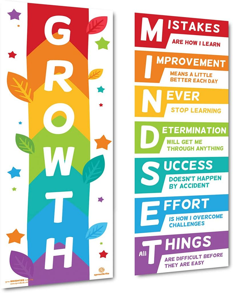 Sproutbrite Growth Mindset Classroom Decorations