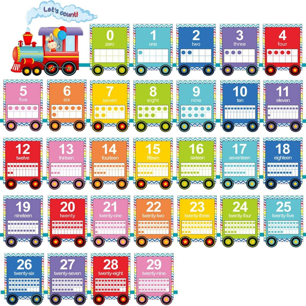 32 Sheets Number Bulletin Board Set Numbers with 3 Sheets Adhesive Dots