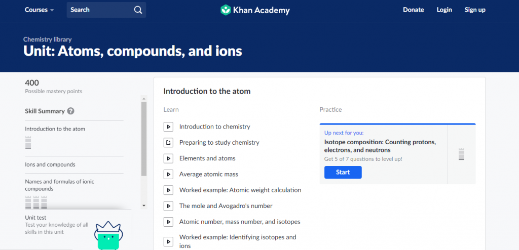 Best Online High School Chemistry Courses