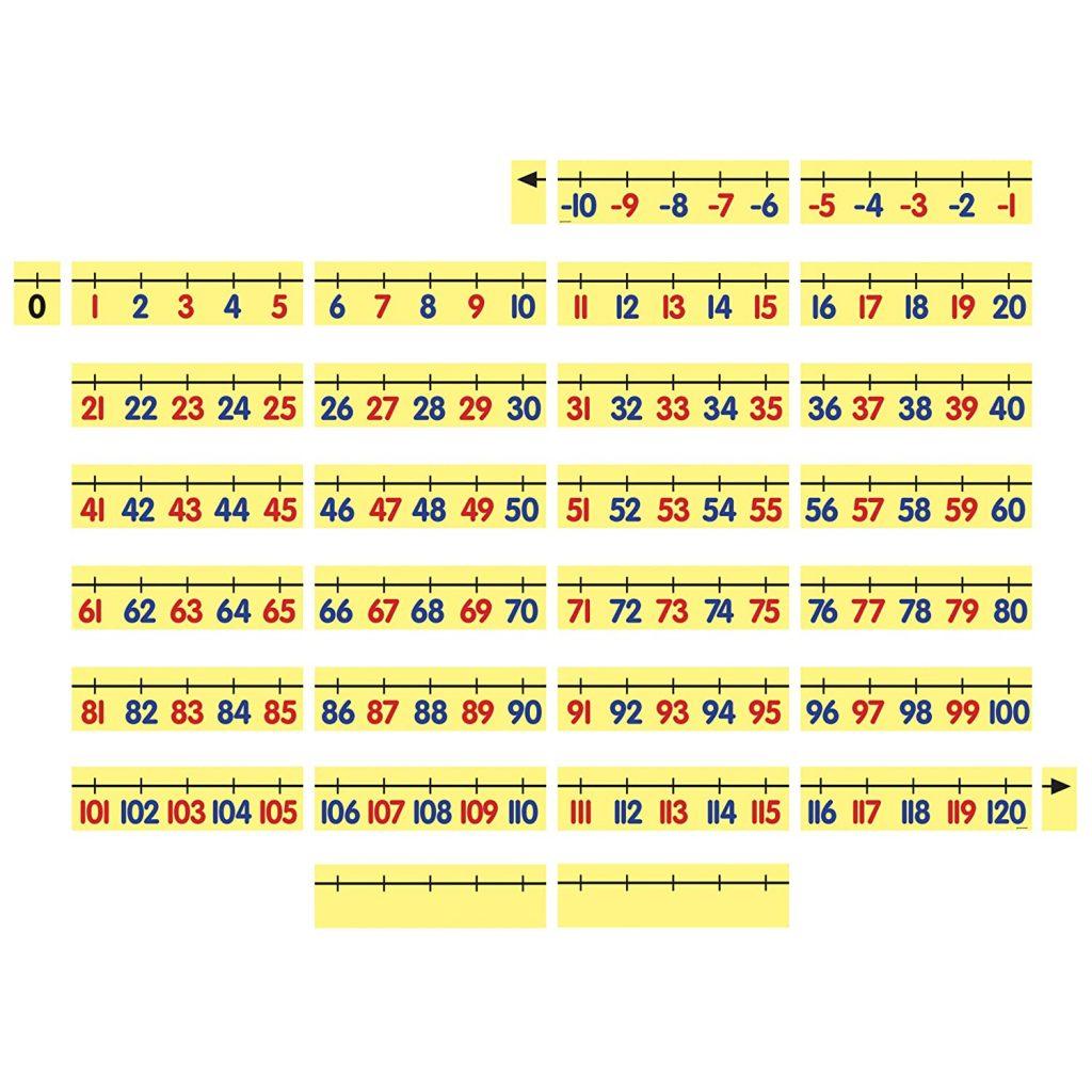 Dowling Magnets Magnetic Demonstration Number Line