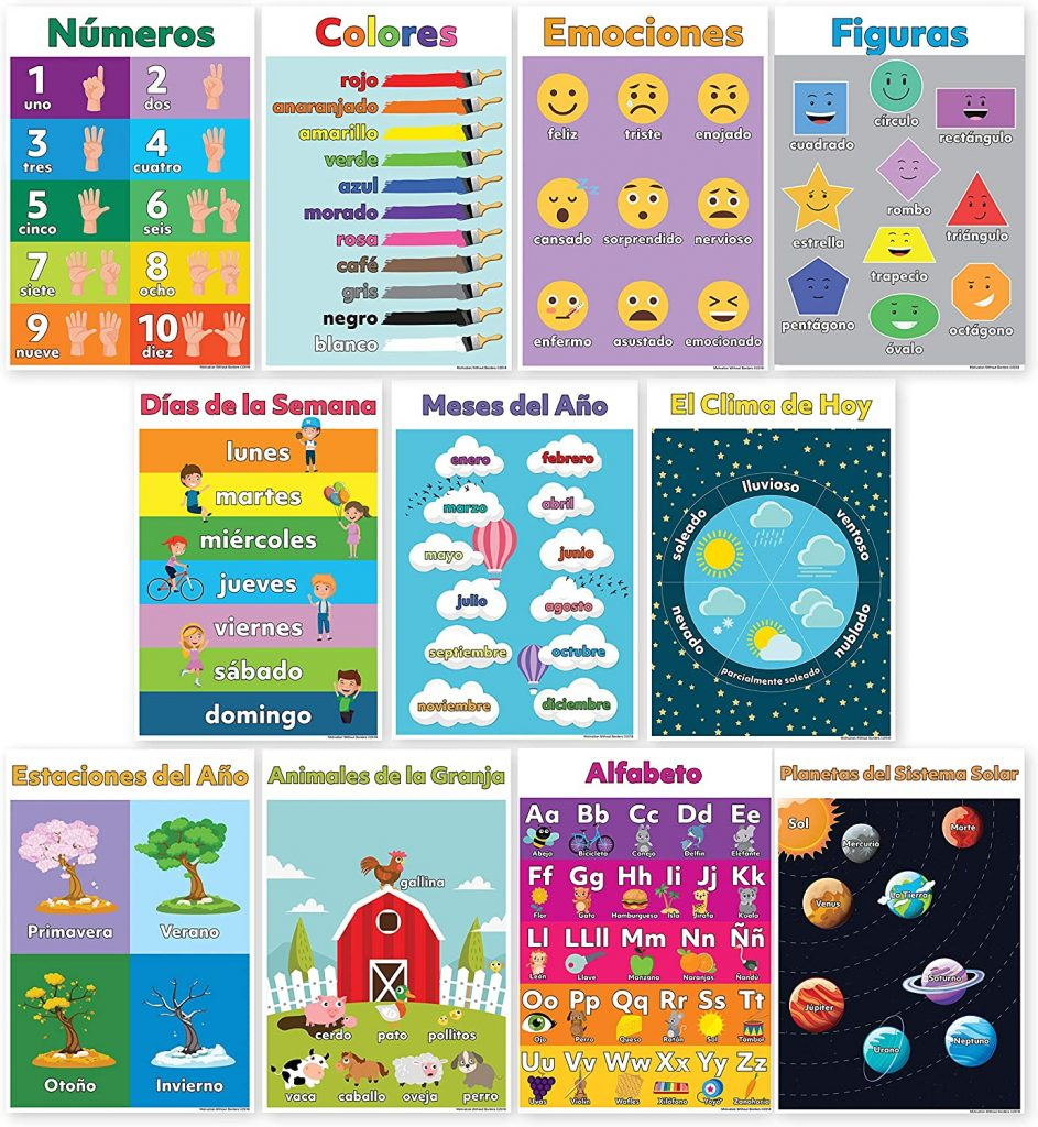 Spanish Posters for Classroom with Design of Solar System, Shapes Colors Letters & Numbers